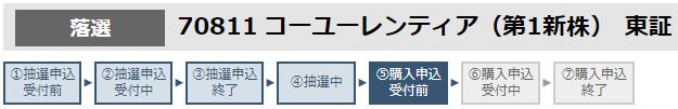 東京東海証券抽選結果