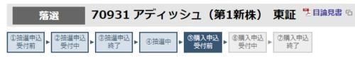 東京東海証券落選