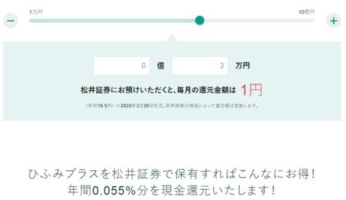 ひふみ還元額1円