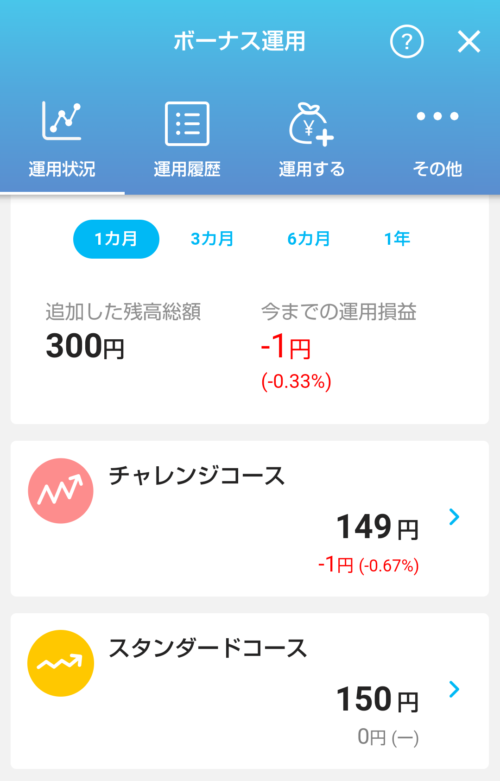 1円のマイナス