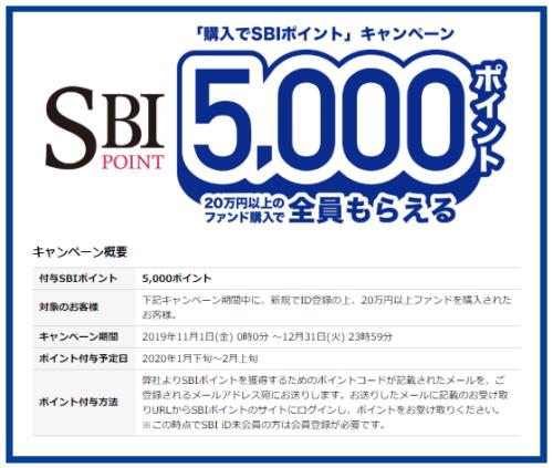 SBIポイントキャンペーン