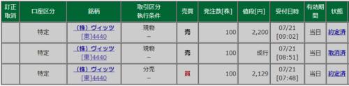 ヴィッツ松井証券